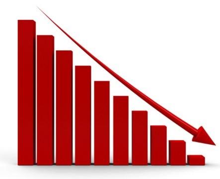 घट्दो शेयर बजार : ओरालो लागे बीमा कम्पनीका शेयर