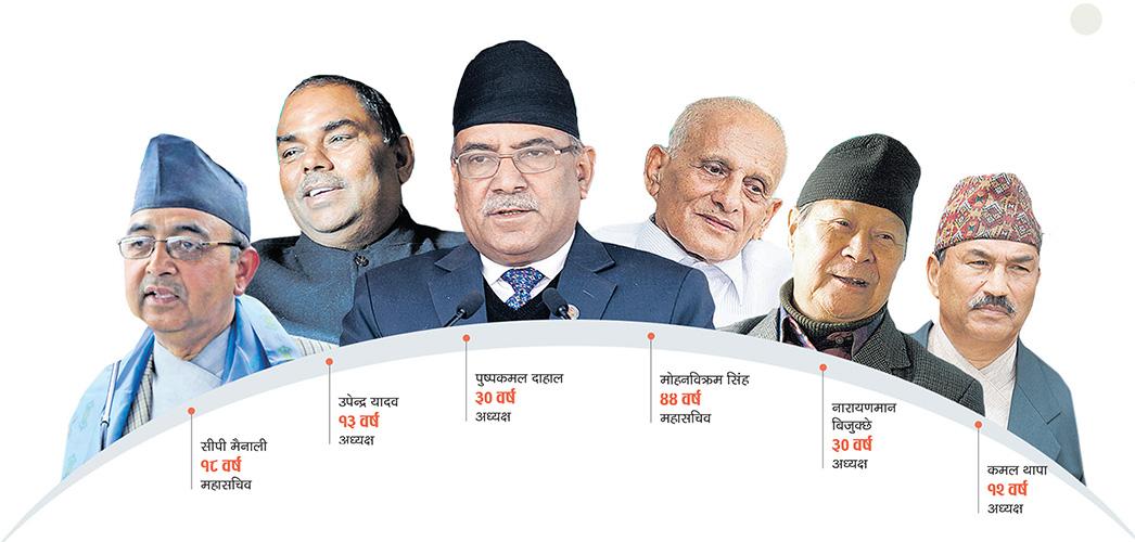 यी हुन् बाँचुन्जेलका नेता
